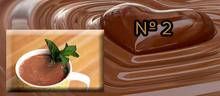Receta de chocolate a la taza con menta
